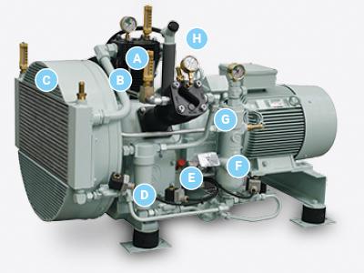 PASSAT series   Sauer Compressors
